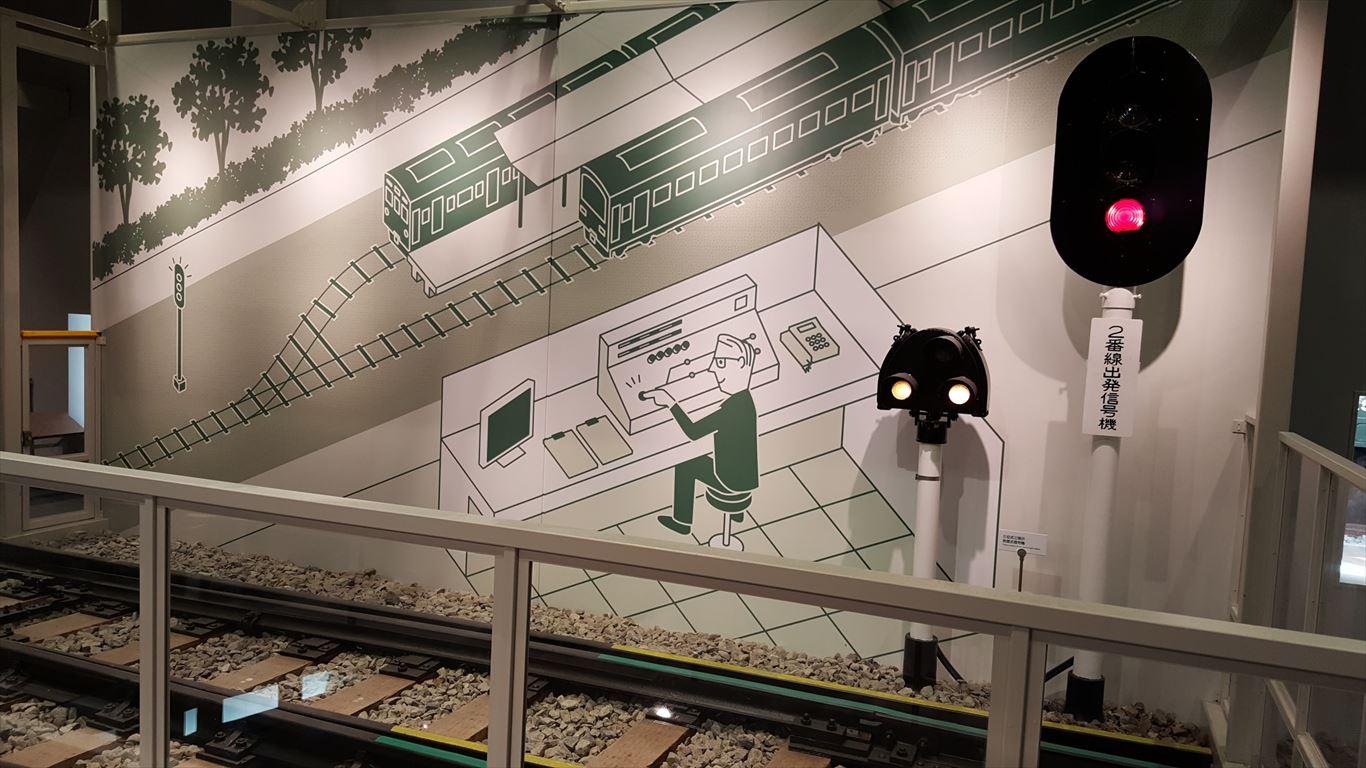 京都鉄道博物館_ポイント